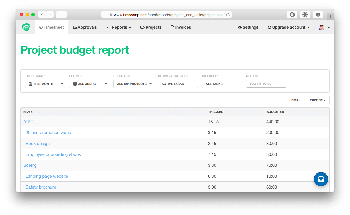 budgeting in projects
